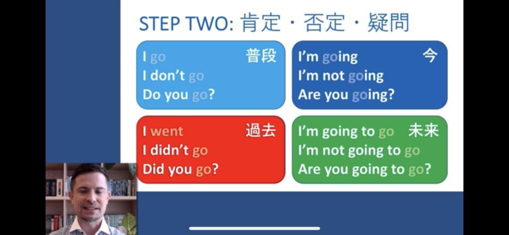 3step学習法イメージ